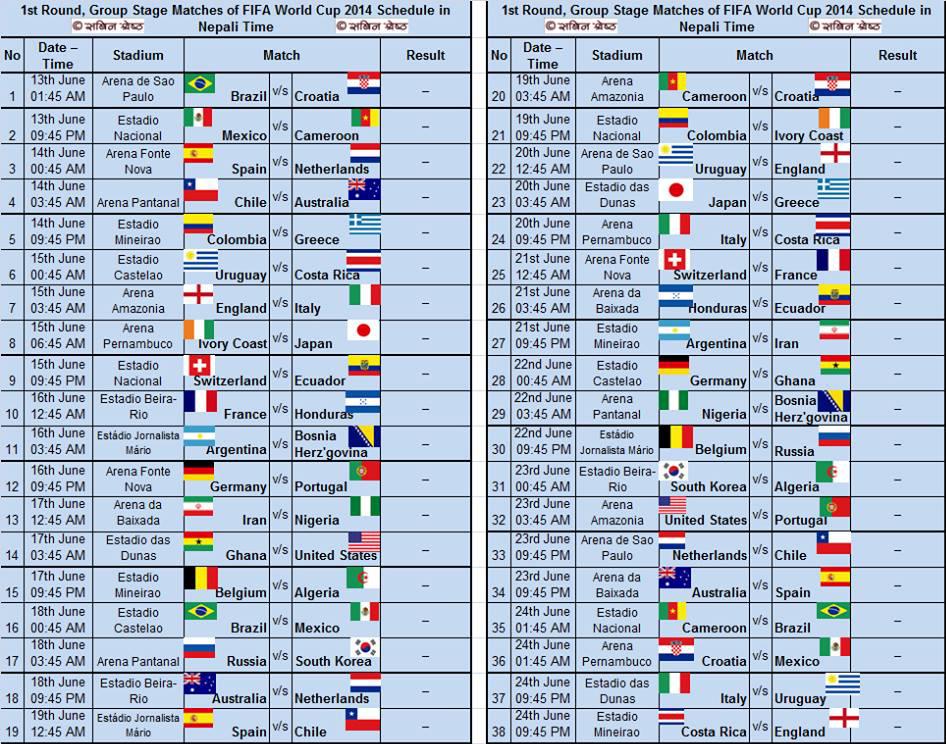 Coupe du monde 2014 - Horaires de diffusion des matchs de pool au Népal (via Kantipur TV)